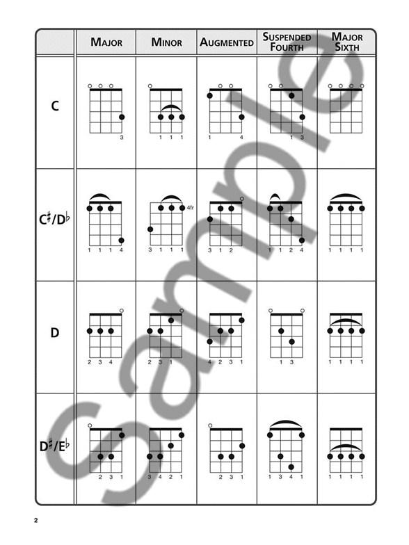 ... The Ultimate Ukulele Chord Chart ...