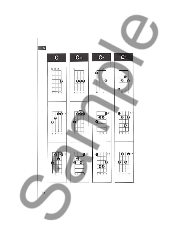Hal Leonard Ukulele Chord Finder (A5 Edition) - Ukulele Books ...