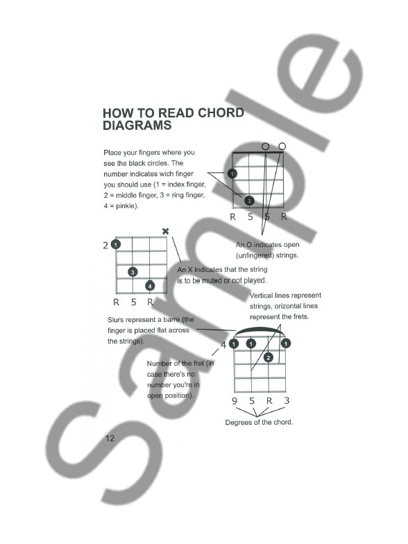 Pierluigi Bontempi Ukulele Chords Ukulele Books Sheet Music