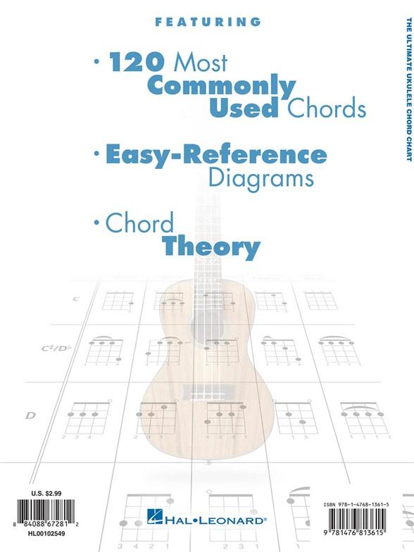 The Ultimate Ukulele Chord Chart Ukulele Books Tuition
