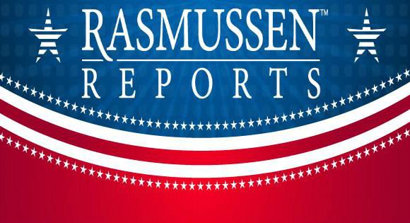 rasmussen reports