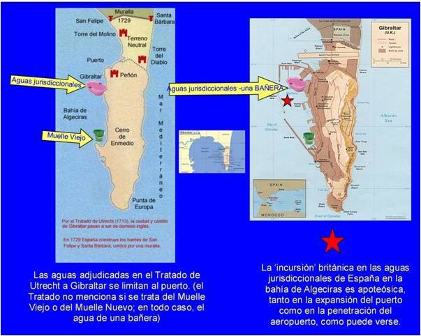 aguas de Gibraltar
