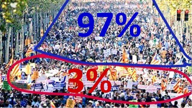 Que no te engañen, son el 3%.