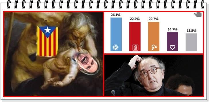 La crisis de Cataluña dispara a Ciudadanos y le coloca a la altura del PSOE