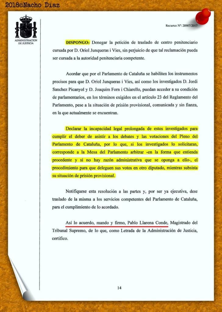 El juez autoriza a Junqueras, Forn y Sànchez a delegar el voto para la investidura. (Página 14)