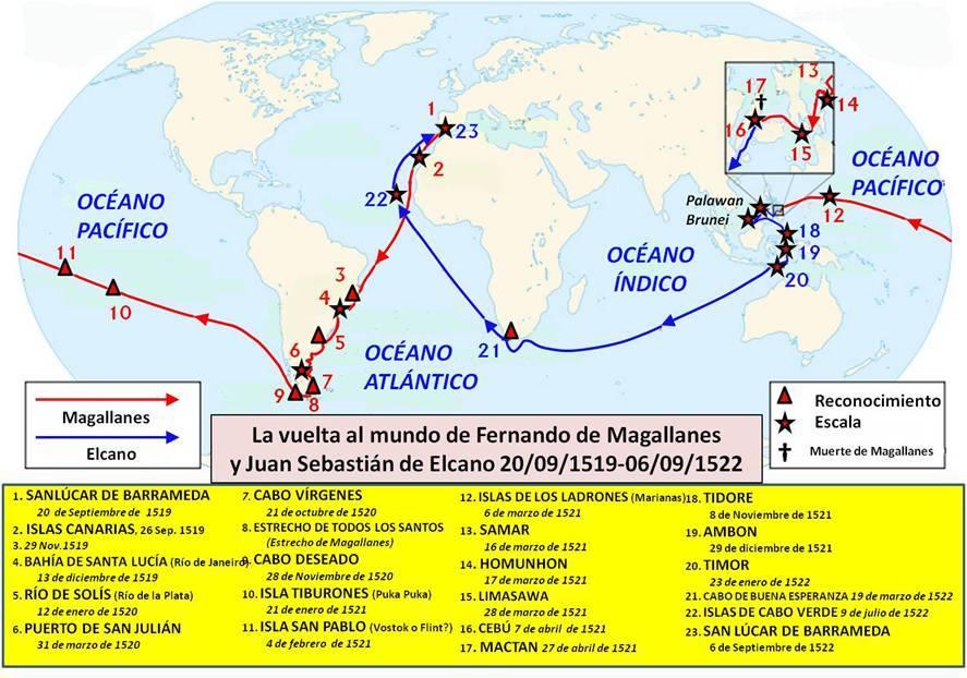 La vuelta al mundo de Fernando de Magallanes y Juan Sebastián Elcano