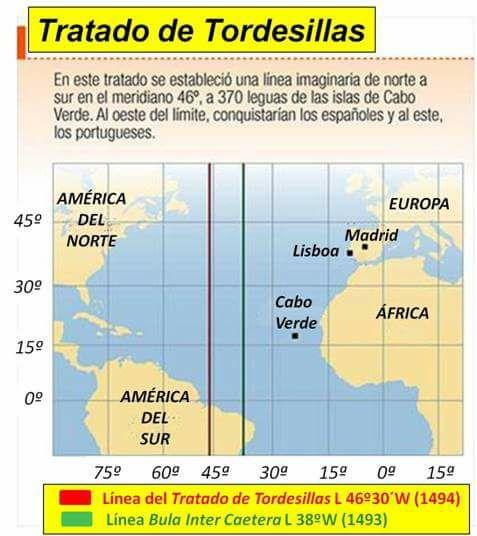 EL TRATADO DE TORDESILLAS Y FRANCIA.