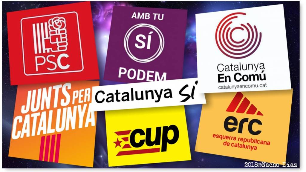 Partidos Nacionalistas Catalanes