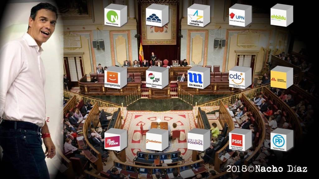 Partidos actual legislatura