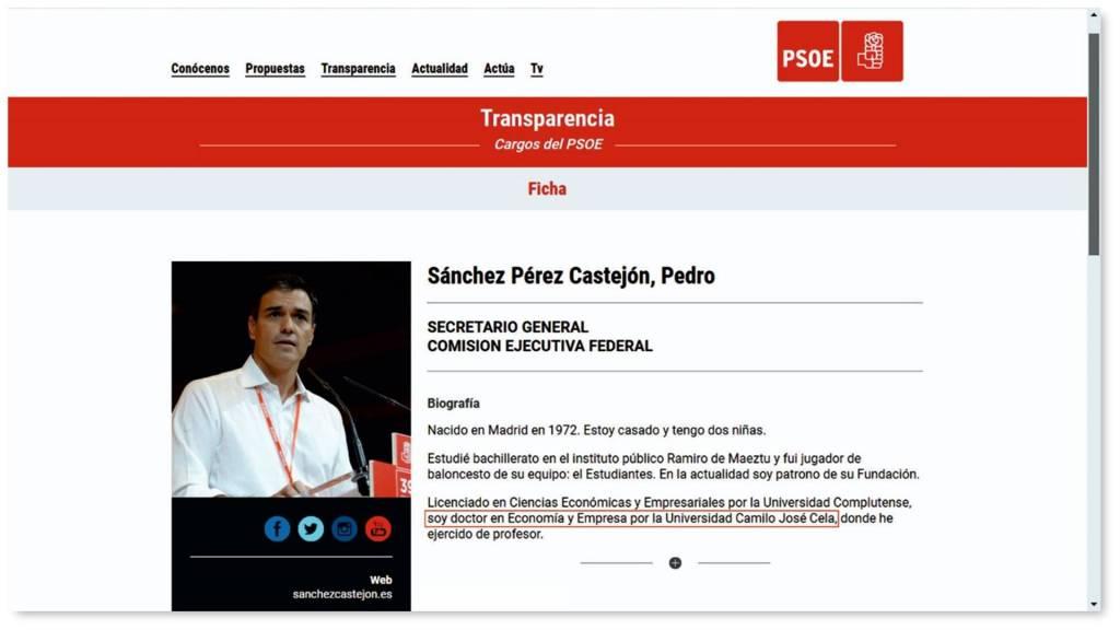 Ficha Pedro Sánchez