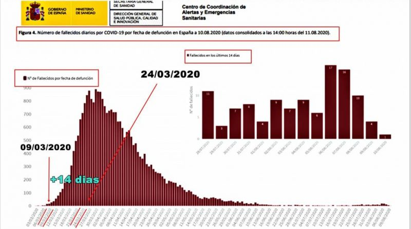 ¿Qué piensas viendo este gráfico?