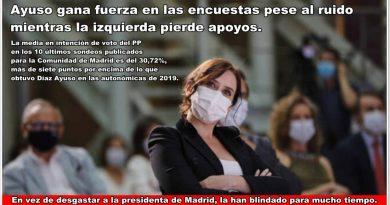 El objetivo de Sánchez:   arruinar el país y mandar sobre la ruina