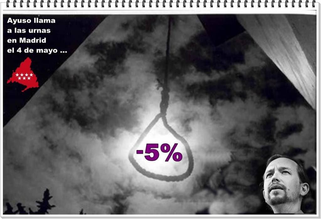 Tres mujeres, Pablo Iglesias y el 5%