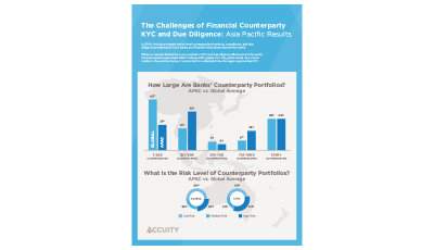 report-the-challenges-of-financial-counterparty-due-diligence-APAC-insert-THUMB