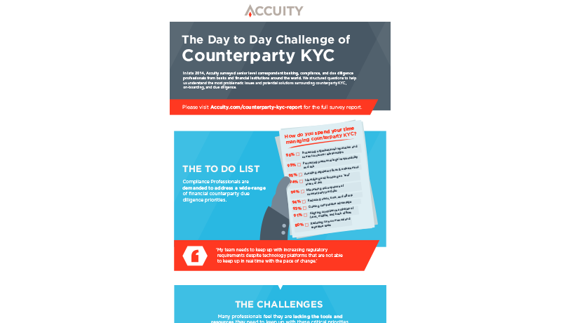The Day To Day Challenge Of Counterparty Kyc Infographic Accuity