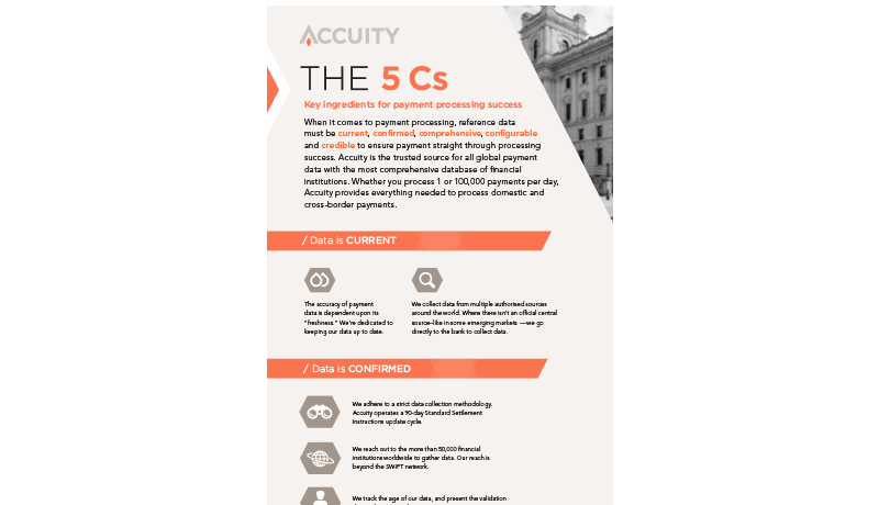 infographic-5-Cs-THUMB