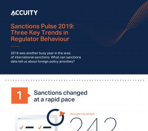 sanctions pulse infographic