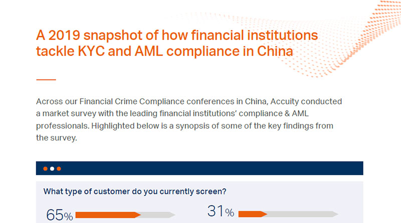 KYC Survey Infographic