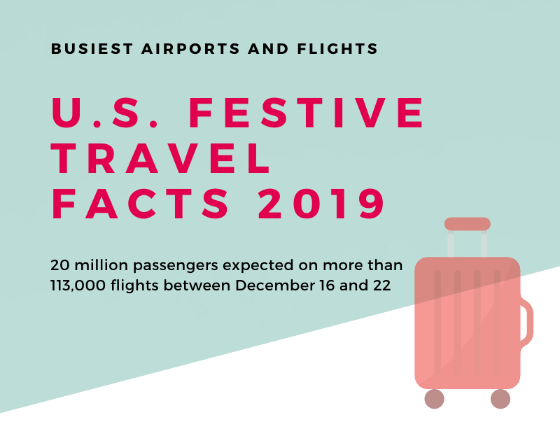 View infographic with U.S. Festive travel facts 2019