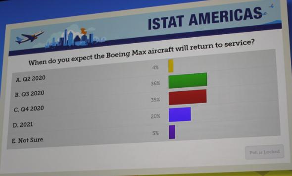 737 max poll