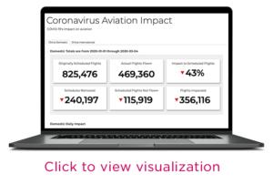 A Visualization of the Impact of Coronavirus on Aviation