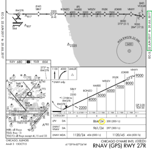 KORD-RNAV-GPS-RWY-27R Chicago Ohare Navigational Chart issued via NOTAM