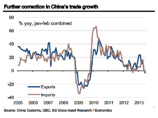 Chinaexports
