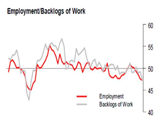 EmploymentHSBCJuly2013