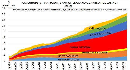 QE-Jan2014