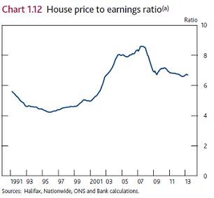 UK houses Aug13