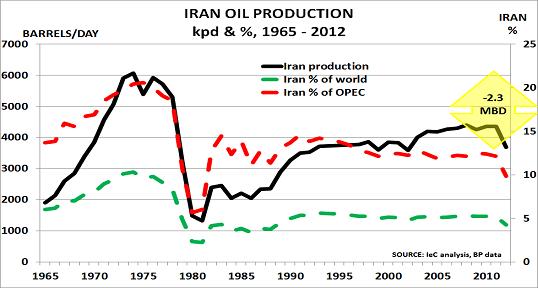 Iran Nov13