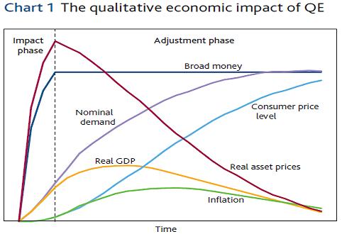 QE operation Sept11