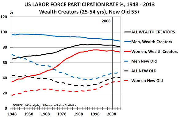 US jobs Feb14a