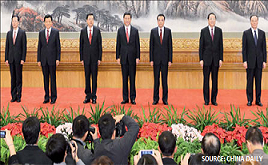 China leaders small