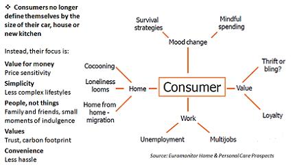 Euro consumers2