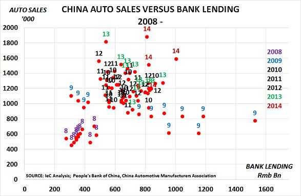 China lend May14a