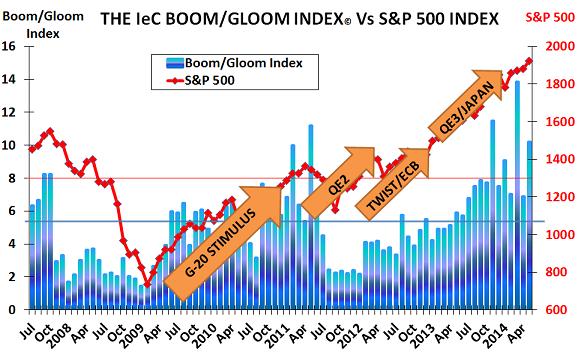 Index Jun14