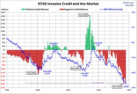 NYSE Aug14
