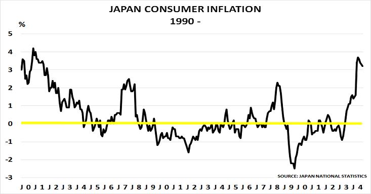 Japan CPI Nov14