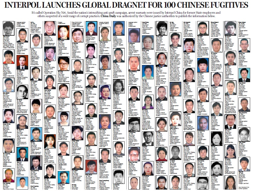 Image result for China has released a list of 100 alleged economic fugitives