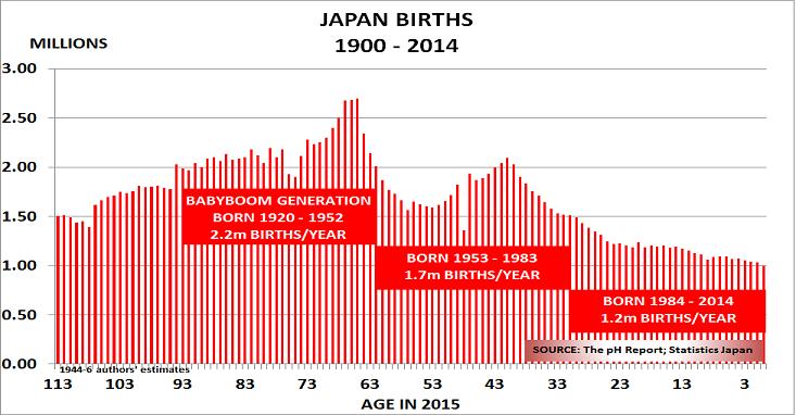 Japan Jun15