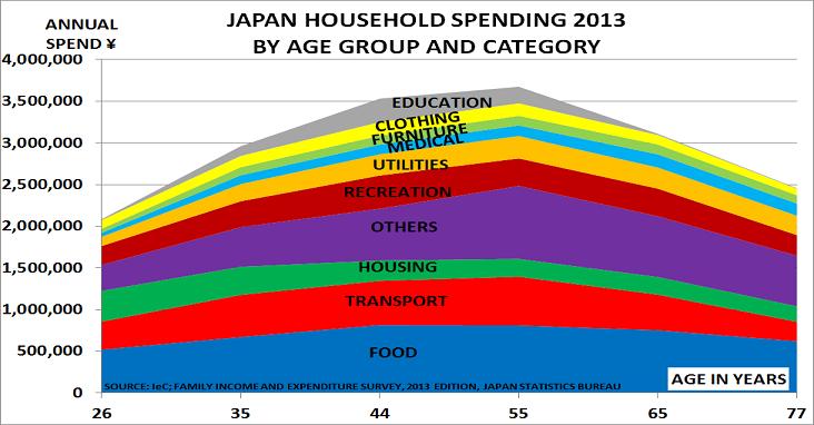 Japan Jun15a