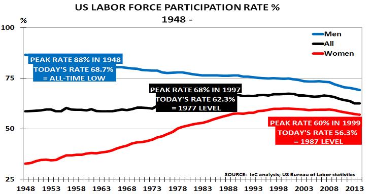 US Jobs Oct15a