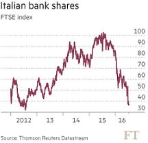 Italy bank Jul16