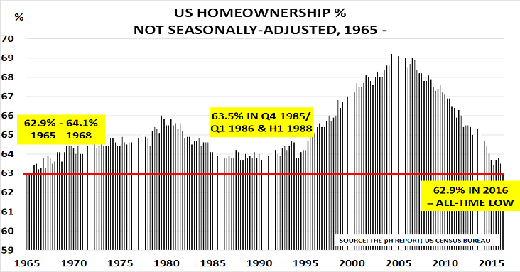 US housing Sept16