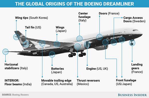 Dreamliner Feb17