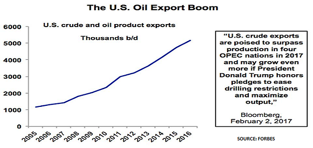US oil export Mar17