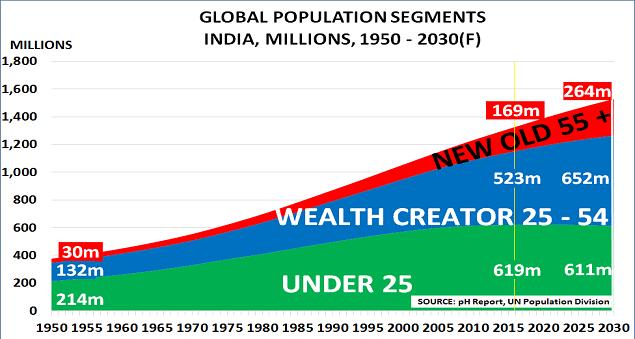 India Apr17