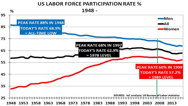 US jobs Apr17
