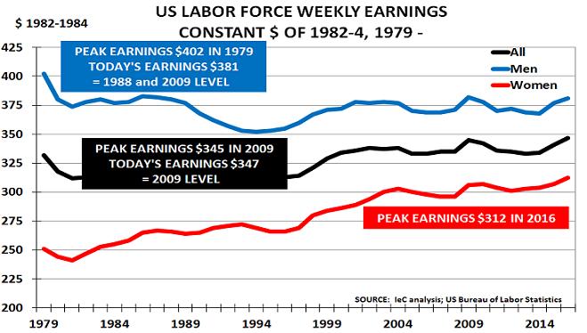 US jobs Apr17a